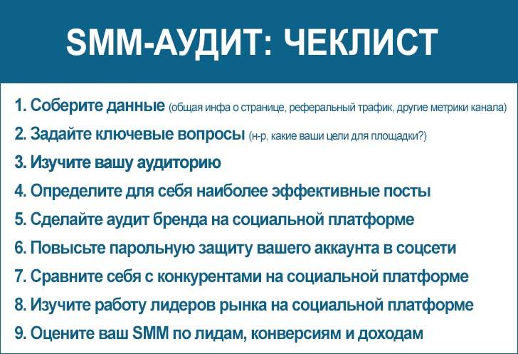SMM-аудит: чеклист